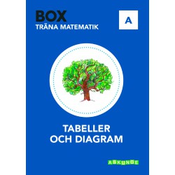Box/Tabeller och diagram A
